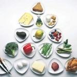 Гіпоалергенна дієта - продукти алергени