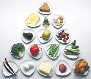 Гіпоалергенна дієта - продукти.