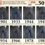 Нові джинси з вовни від Levi's