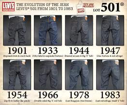 Levi's представив джинси з вовни