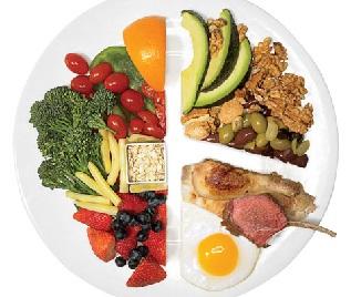 Що потрібно їсти, щоб набрати вагу?