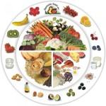 Головні правила оздоровчого харчування