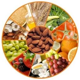 Системи харчування для жінок.