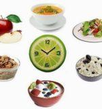 Харчування 5-6 разів на день, чи варте?
